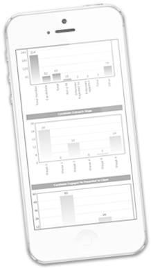 Sage Talent Analytics Dashboard