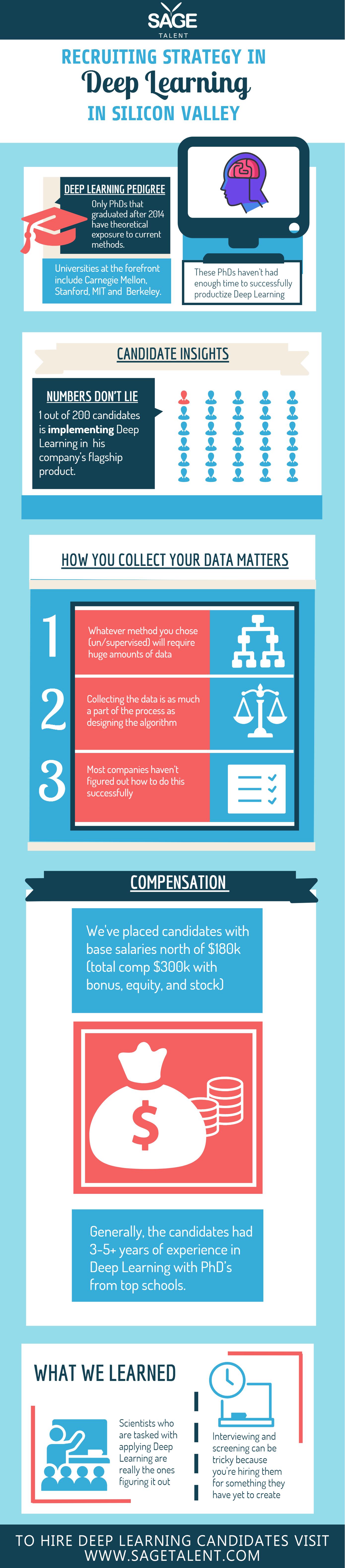 RecruitingSnapshotDeepLearning-8.png